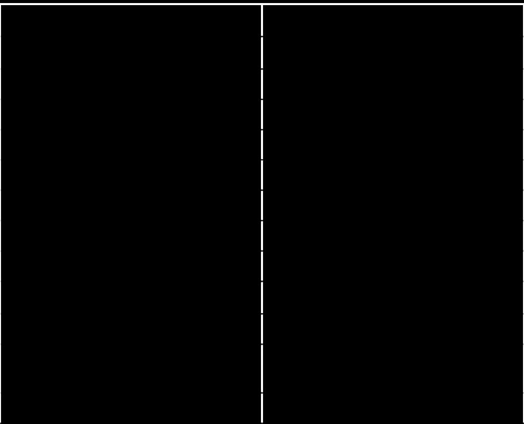 Questa immagine ha l'attributo alt vuoto; il nome del file è Tabella-spazi-1024x830.png